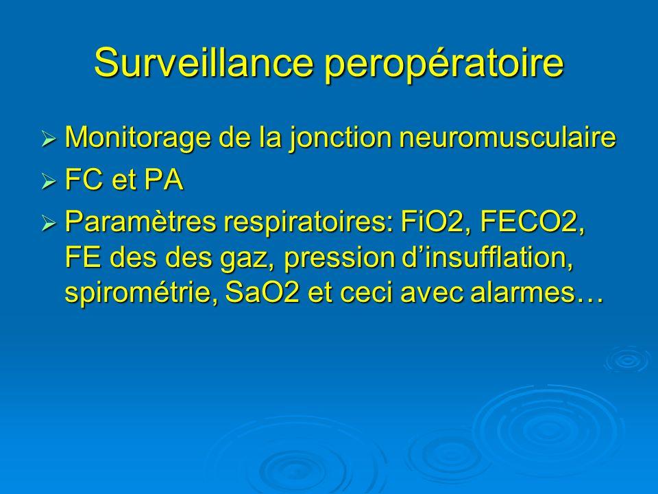 Surveillance peropératoire