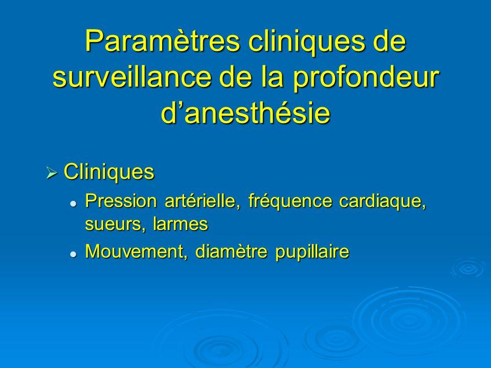 Paramètres cliniques de surveillance de la profondeur d'anesthésie