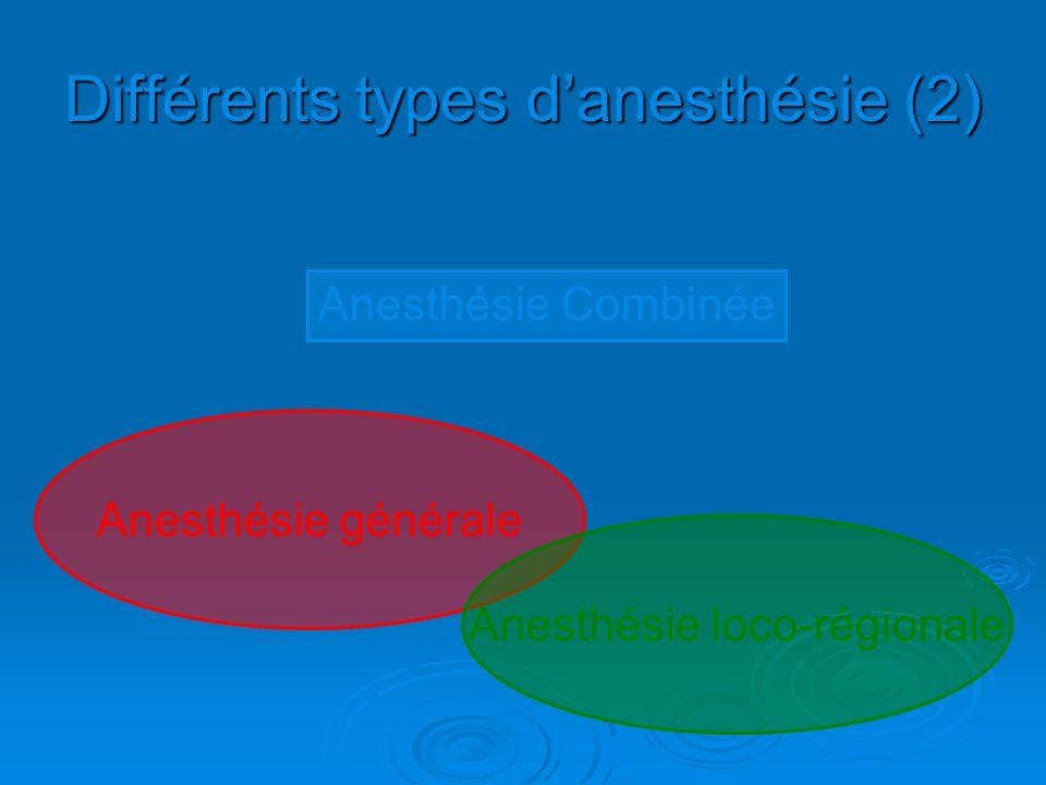 Différents types d'anesthésie (2)