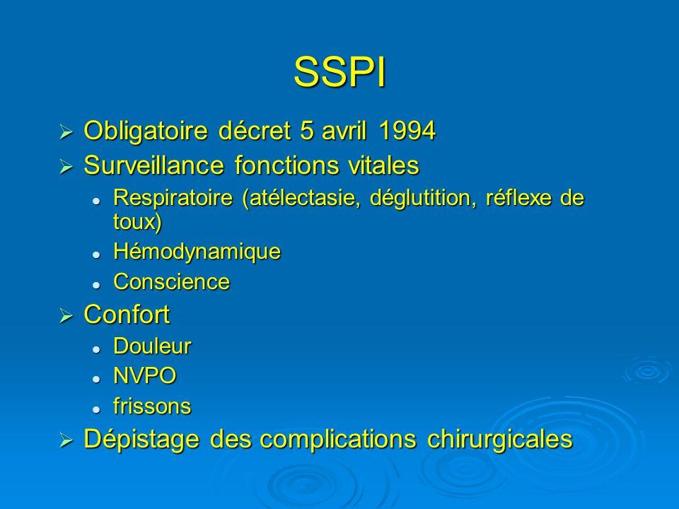 SSPI Obligatoire décret 5 avril 1994 Surveillance fonctions vitales