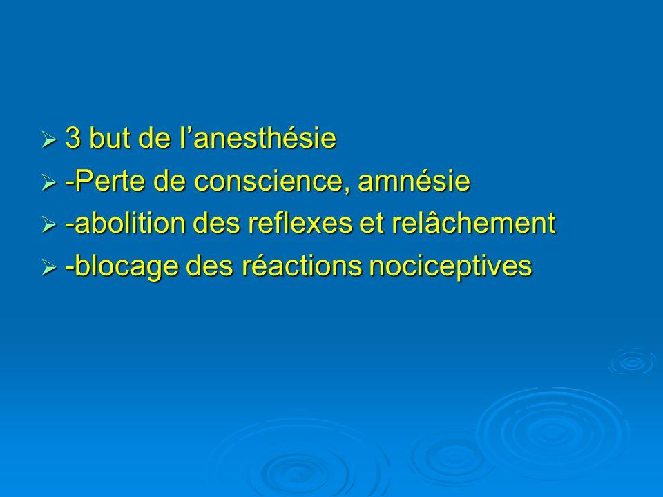 3 but de l'anesthésie -Perte de conscience, amnésie.