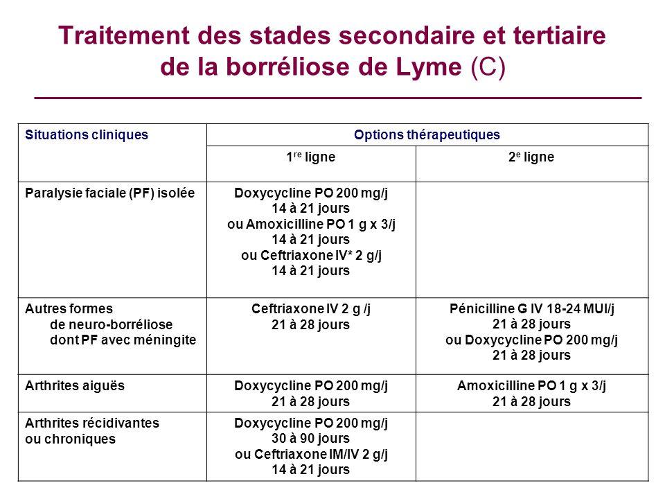 Traitement des stades secondaire et tertiaire de la borréliose de Lyme (C)