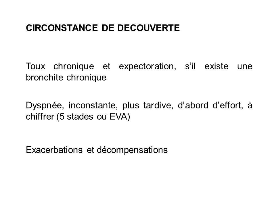 CIRCONSTANCE DE DECOUVERTE