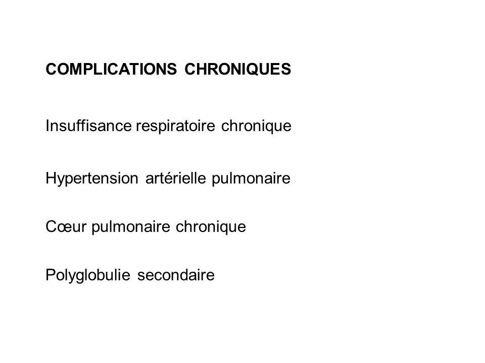 COMPLICATIONS CHRONIQUES