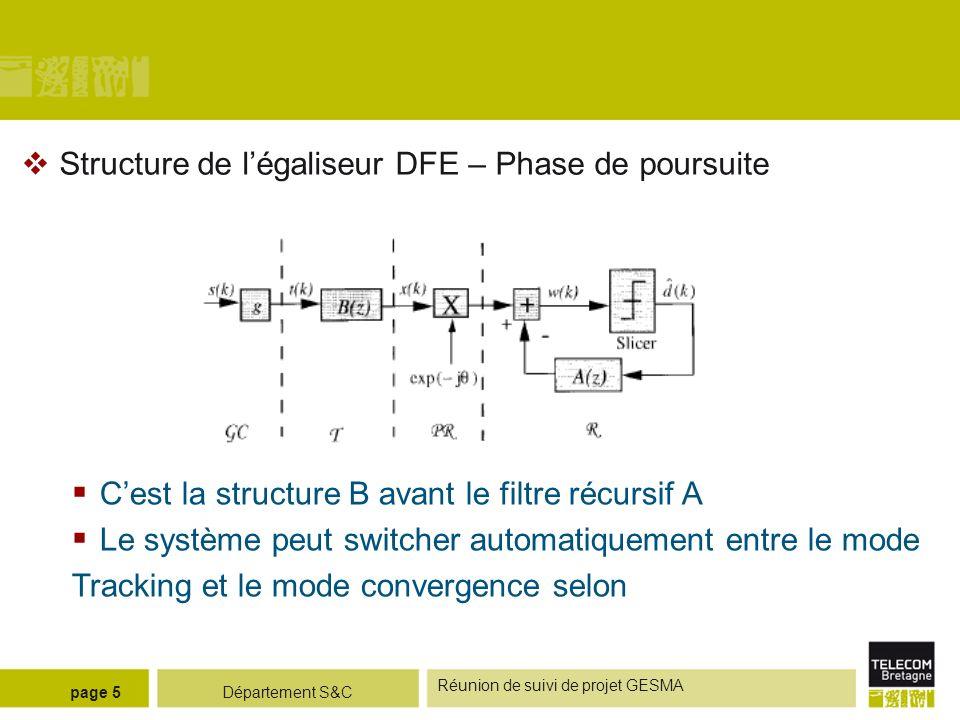 Structure de l'égaliseur DFE – Phase de poursuite