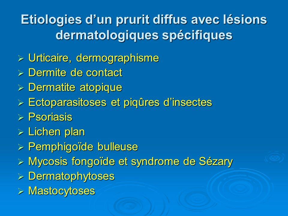Etiologies d'un prurit diffus avec lésions dermatologiques spécifiques