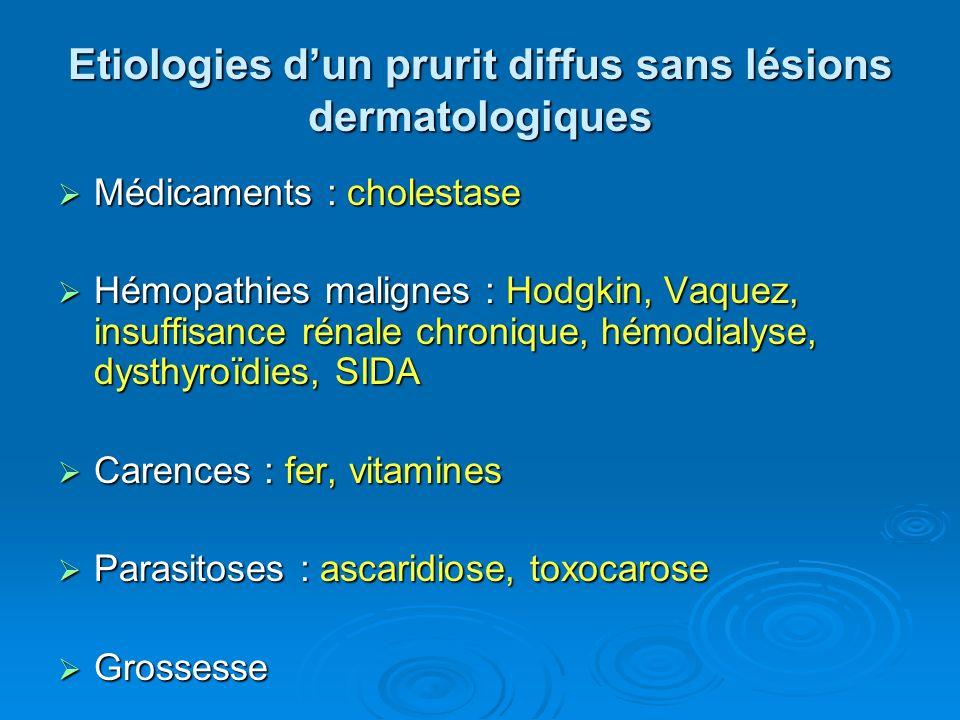 Etiologies d'un prurit diffus sans lésions dermatologiques