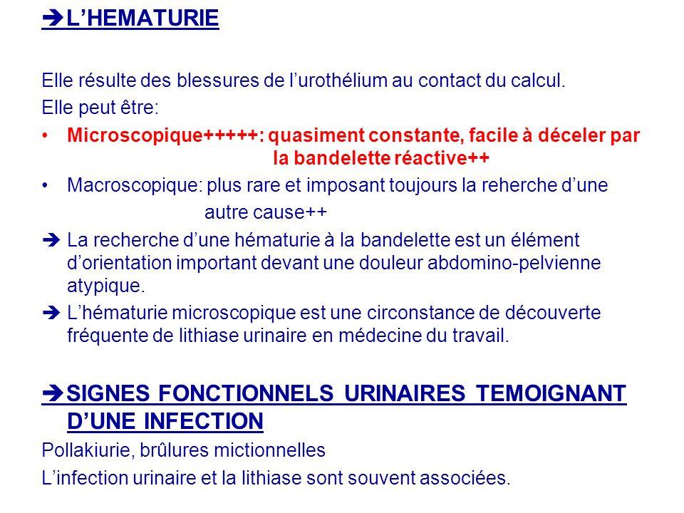 SIGNES FONCTIONNELS URINAIRES TEMOIGNANT D'UNE INFECTION