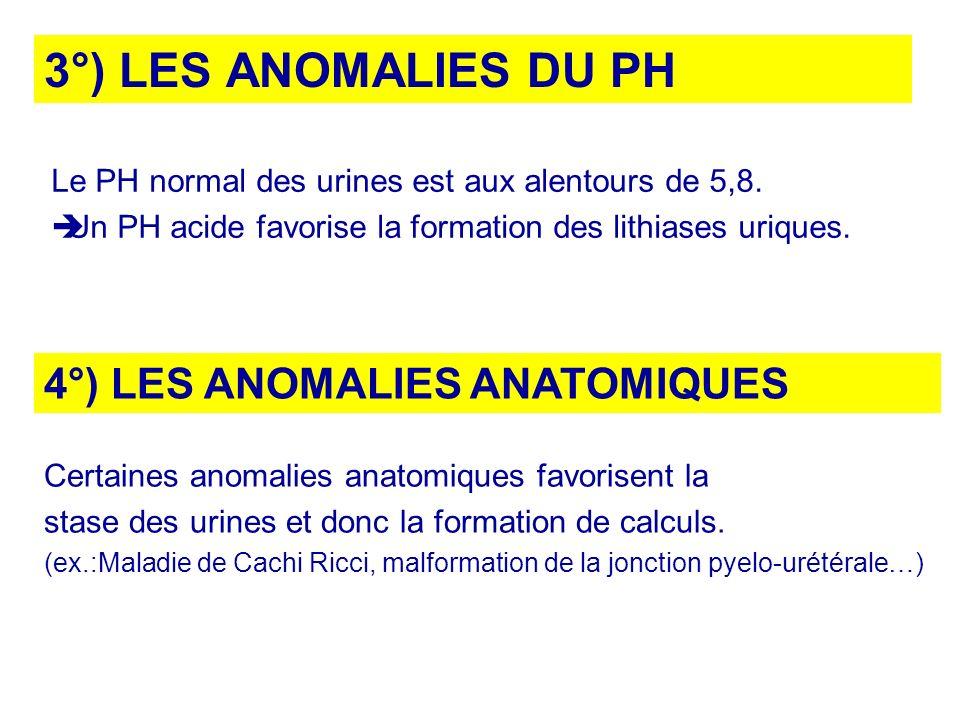 3°) LES ANOMALIES DU PH 4°) LES ANOMALIES ANATOMIQUES