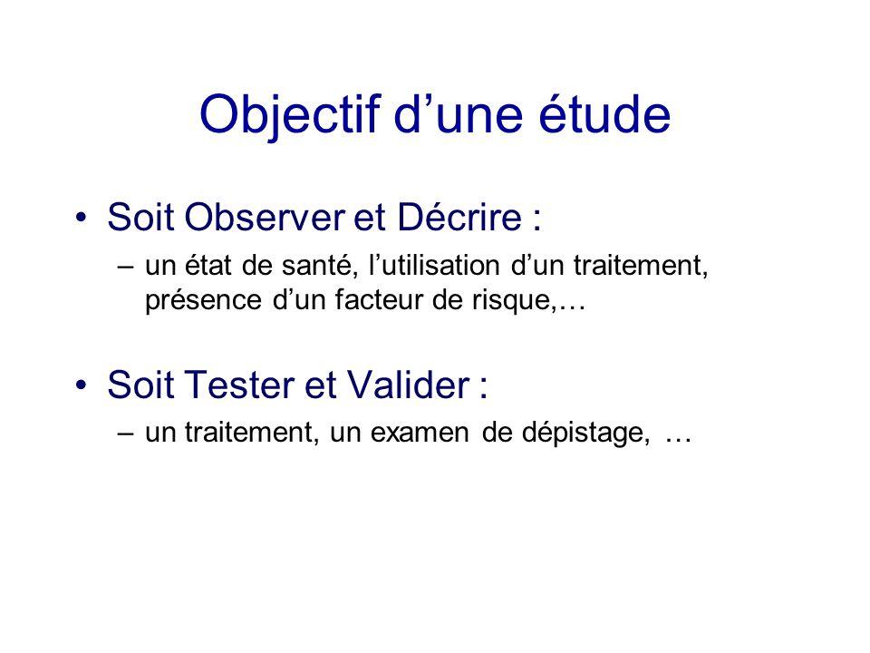 Objectif d'une étude Soit Observer et Décrire :