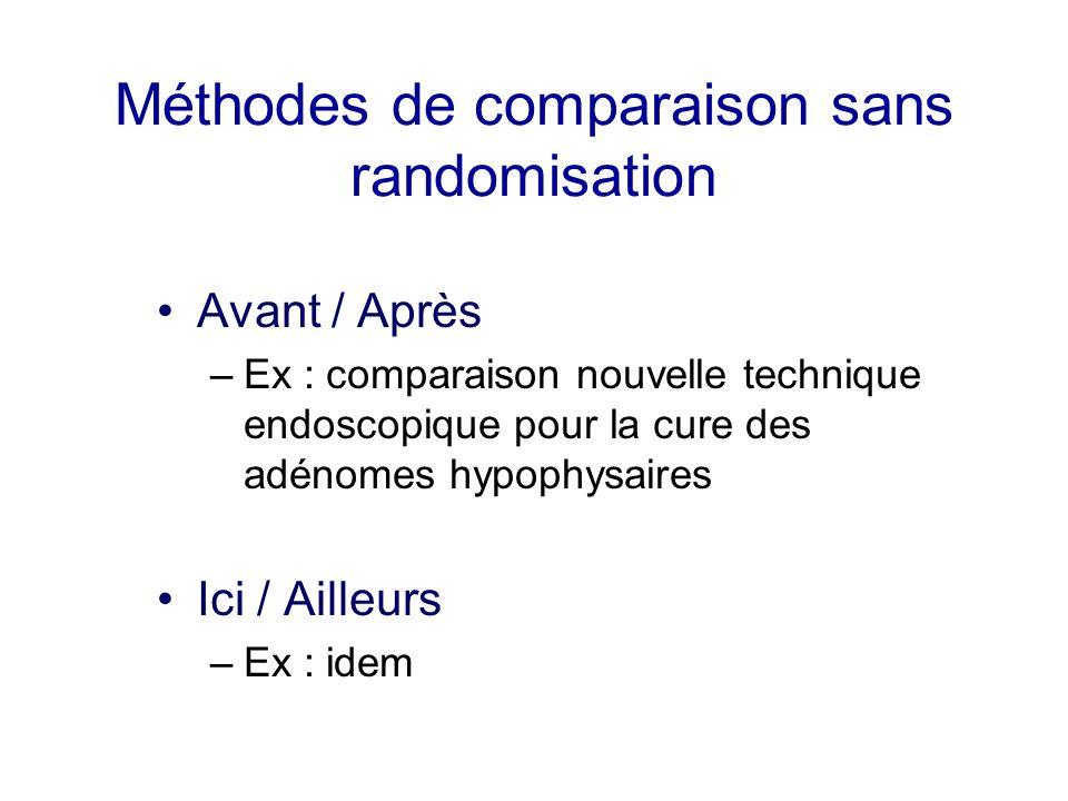 Méthodes de comparaison sans randomisation
