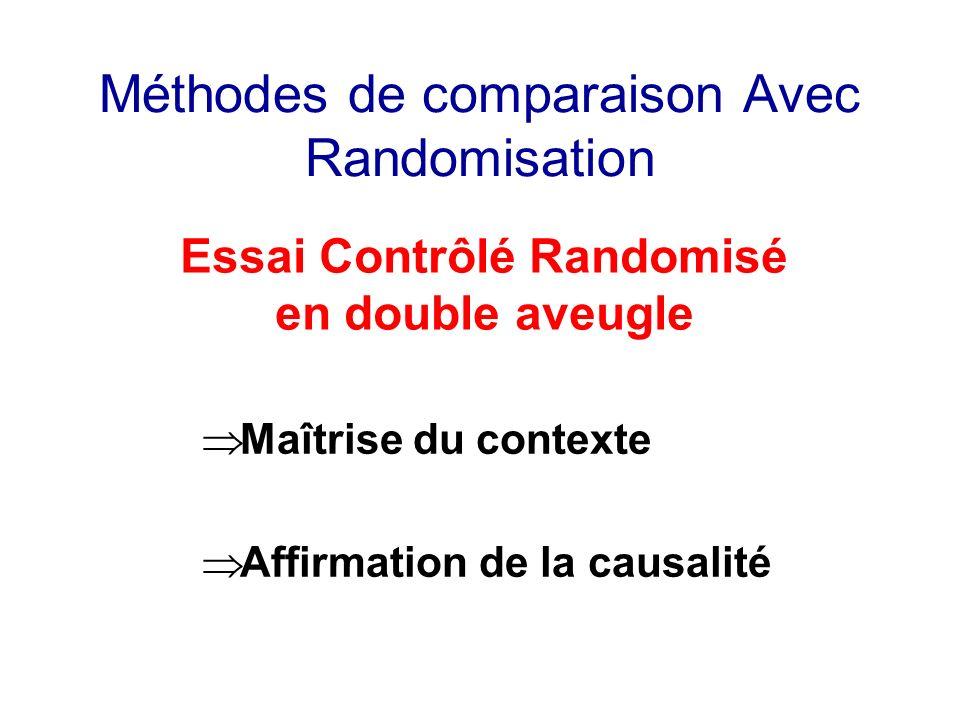 Méthodes de comparaison Avec Randomisation