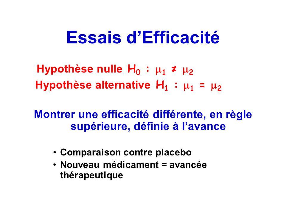 Essais d'Efficacité Hypothèse nulle H0 : 1 ≠ 2