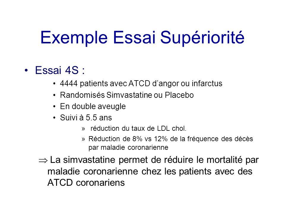 Exemple Essai Supériorité