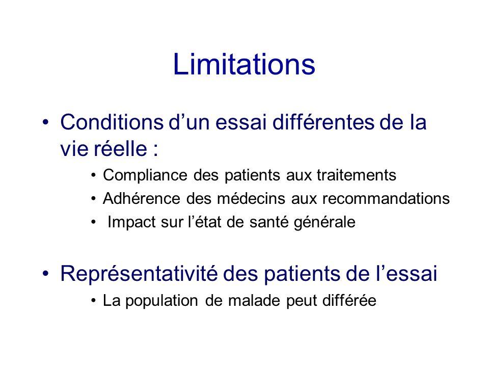 Limitations Conditions d'un essai différentes de la vie réelle :