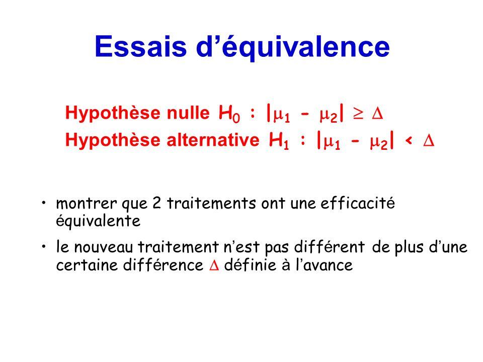 Essais d'équivalence Hypothèse alternative H1 : |1 - 2| < 