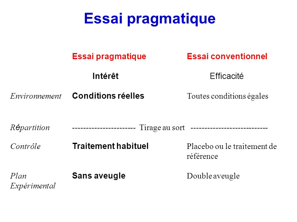 Essai pragmatique Essai pragmatique Essai conventionnel