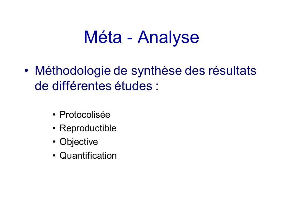 Méta - Analyse Méthodologie de synthèse des résultats de différentes études : Protocolisée. Reproductible.