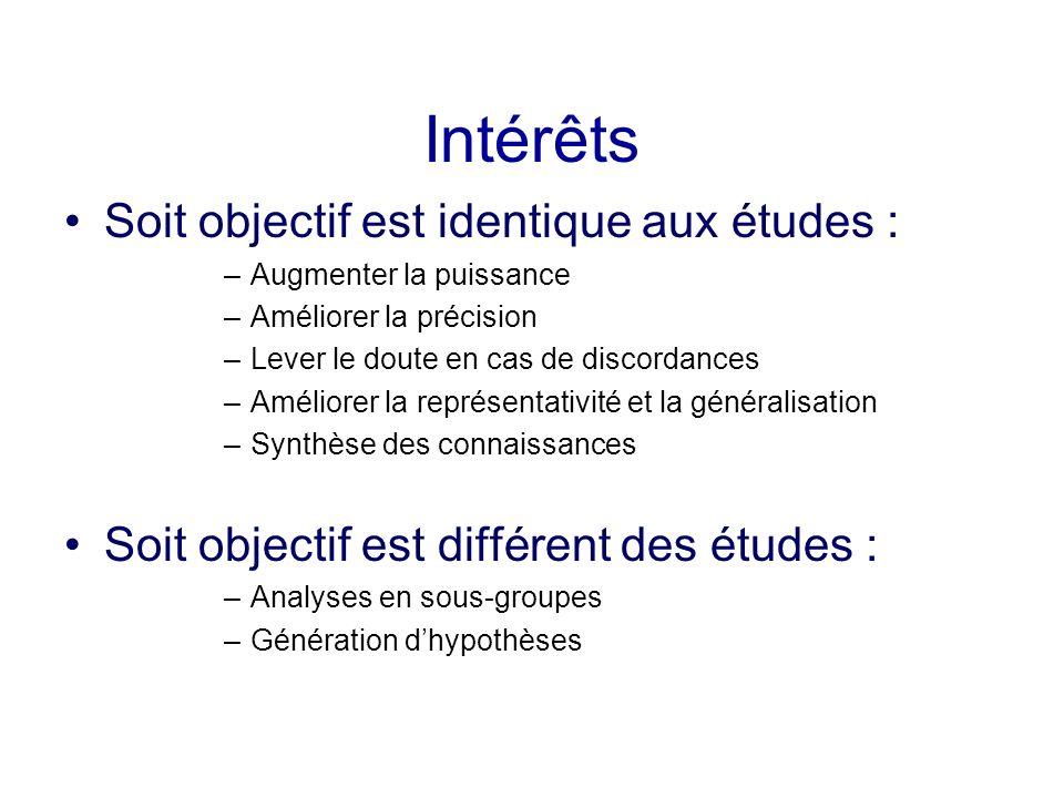 Intérêts Soit objectif est identique aux études :