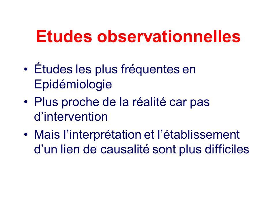 Etudes observationnelles