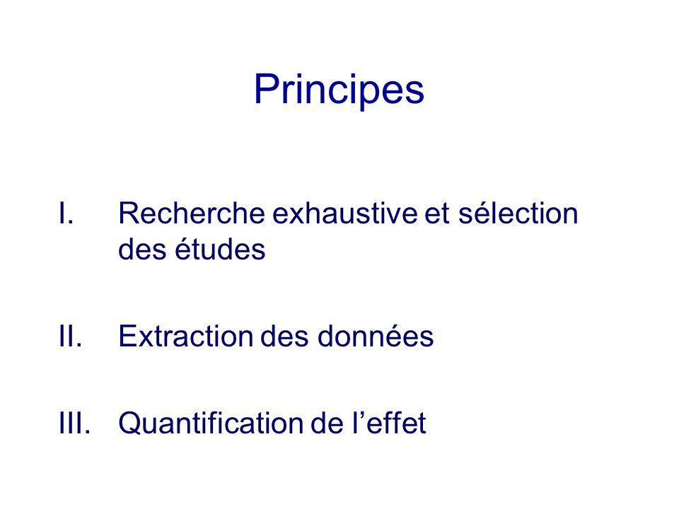 Principes Recherche exhaustive et sélection des études