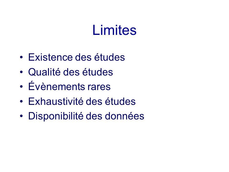 Limites Existence des études Qualité des études Évènements rares