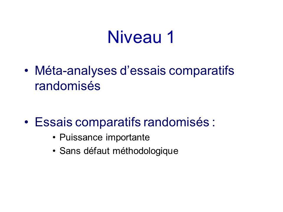 Niveau 1 Méta-analyses d'essais comparatifs randomisés