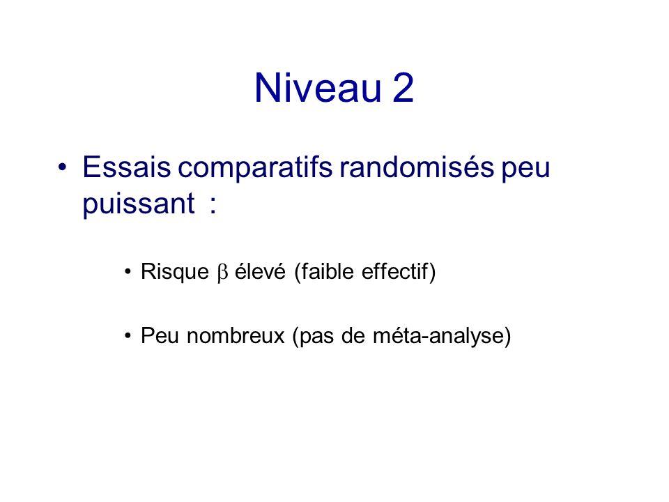 Niveau 2 Essais comparatifs randomisés peu puissant :