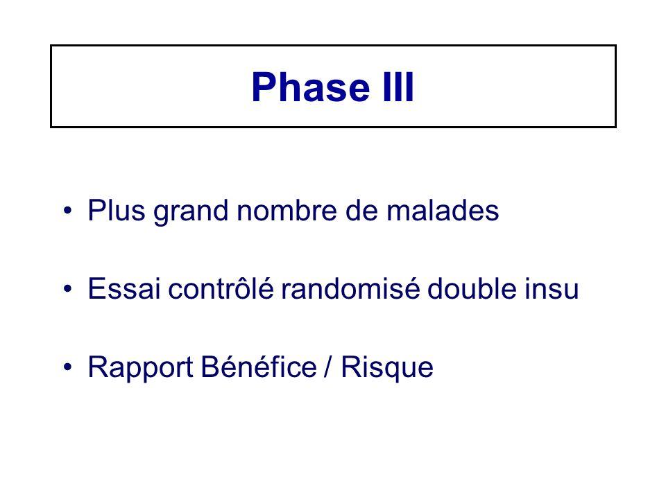 Phase III Plus grand nombre de malades