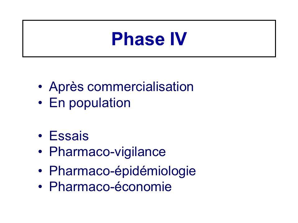 Phase IV Après commercialisation En population Essais