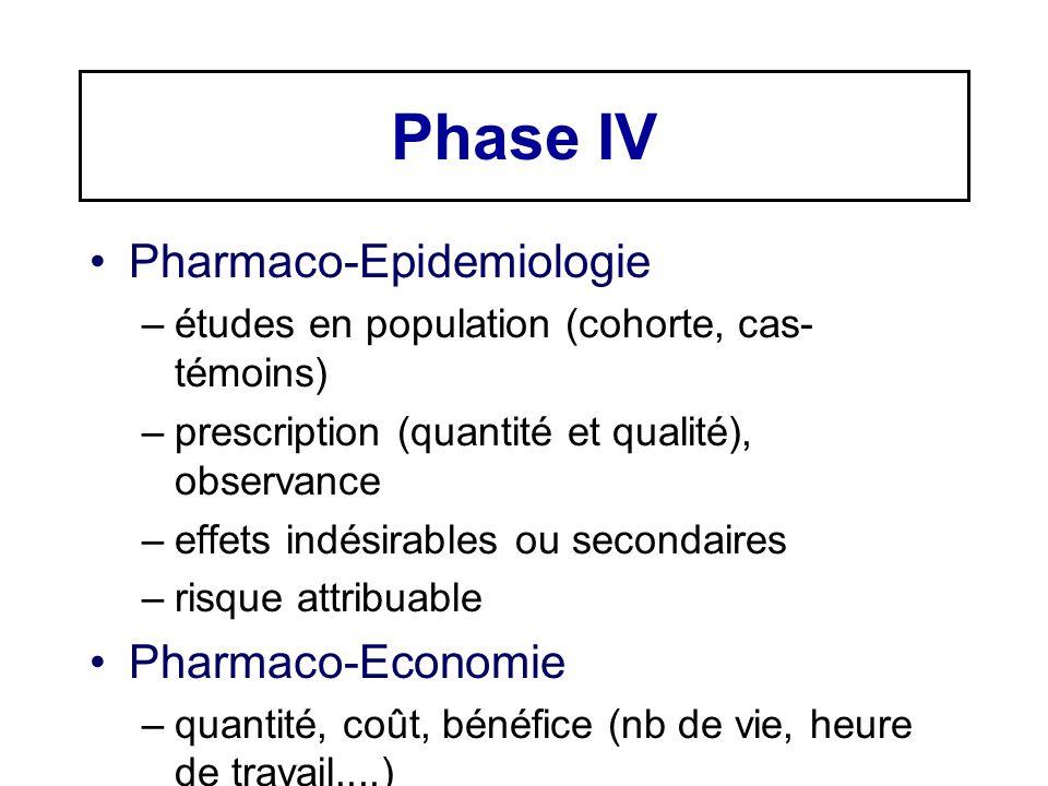Phase IV Pharmaco-Epidemiologie Pharmaco-Economie