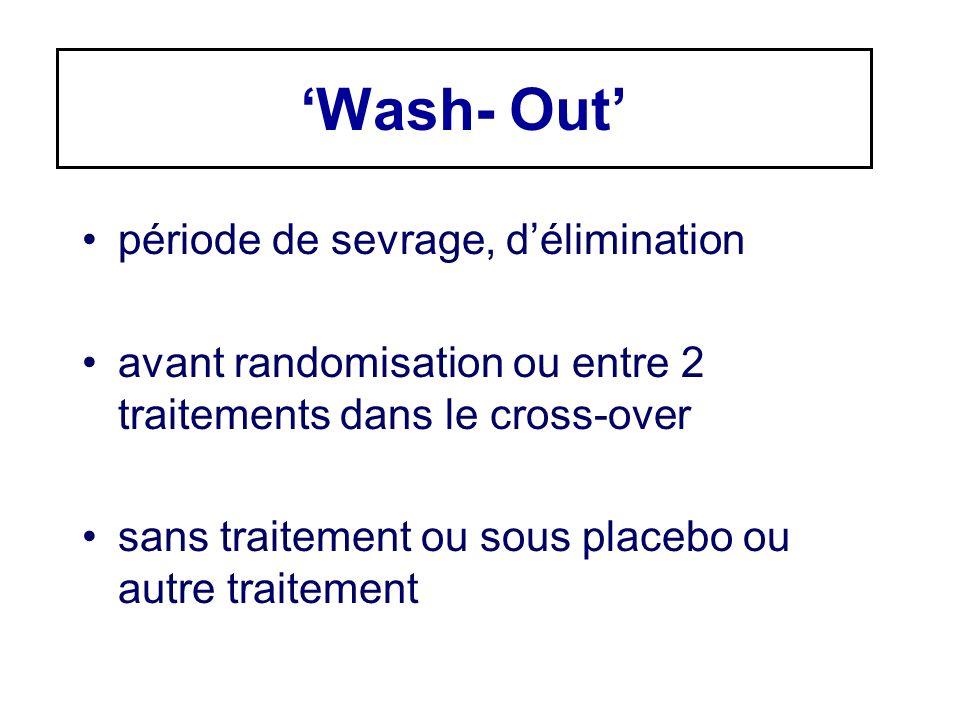 'Wash- Out' période de sevrage, d'élimination
