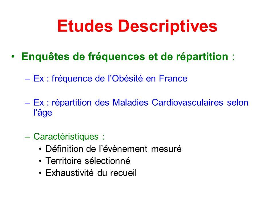 Etudes Descriptives Enquêtes de fréquences et de répartition :