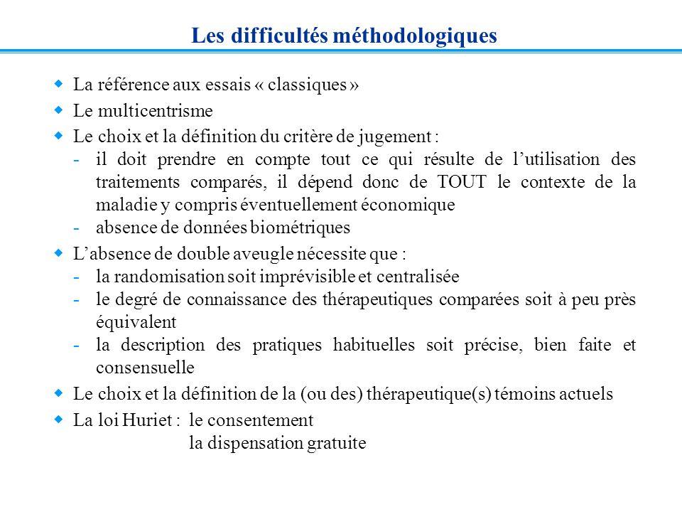 Les difficultés méthodologiques