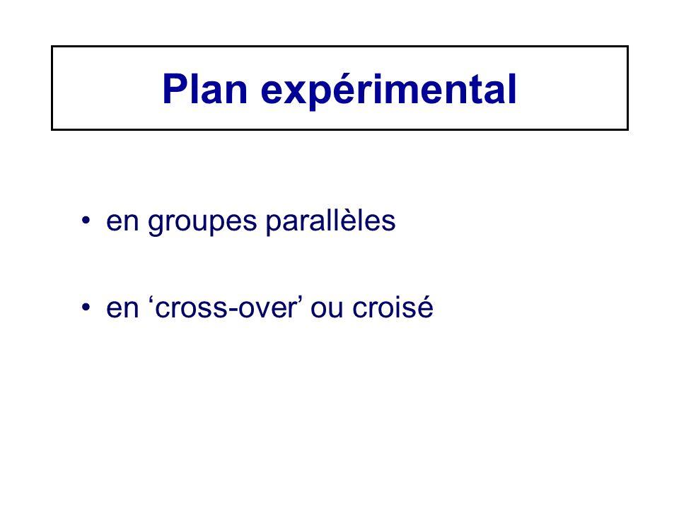 Plan expérimental en groupes parallèles en 'cross-over' ou croisé