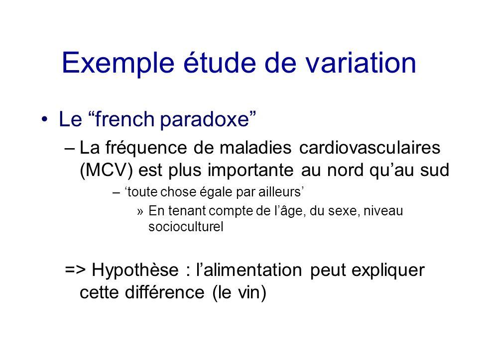 Exemple étude de variation