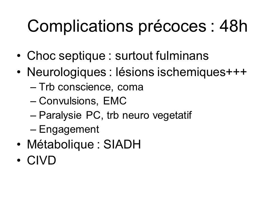 Complications précoces : 48h