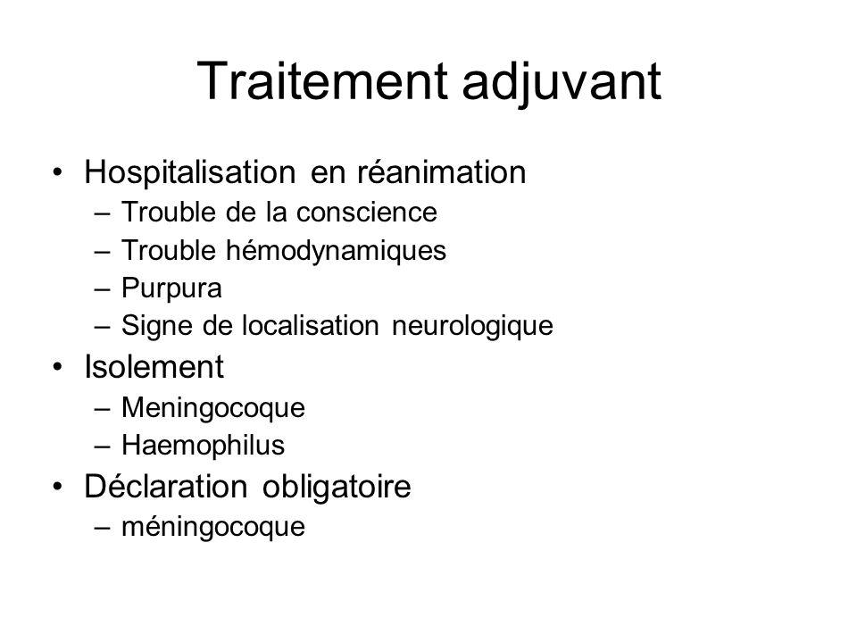 Traitement adjuvant Hospitalisation en réanimation Isolement