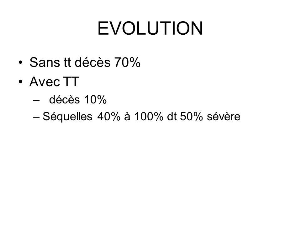 EVOLUTION Sans tt décès 70% Avec TT décès 10%