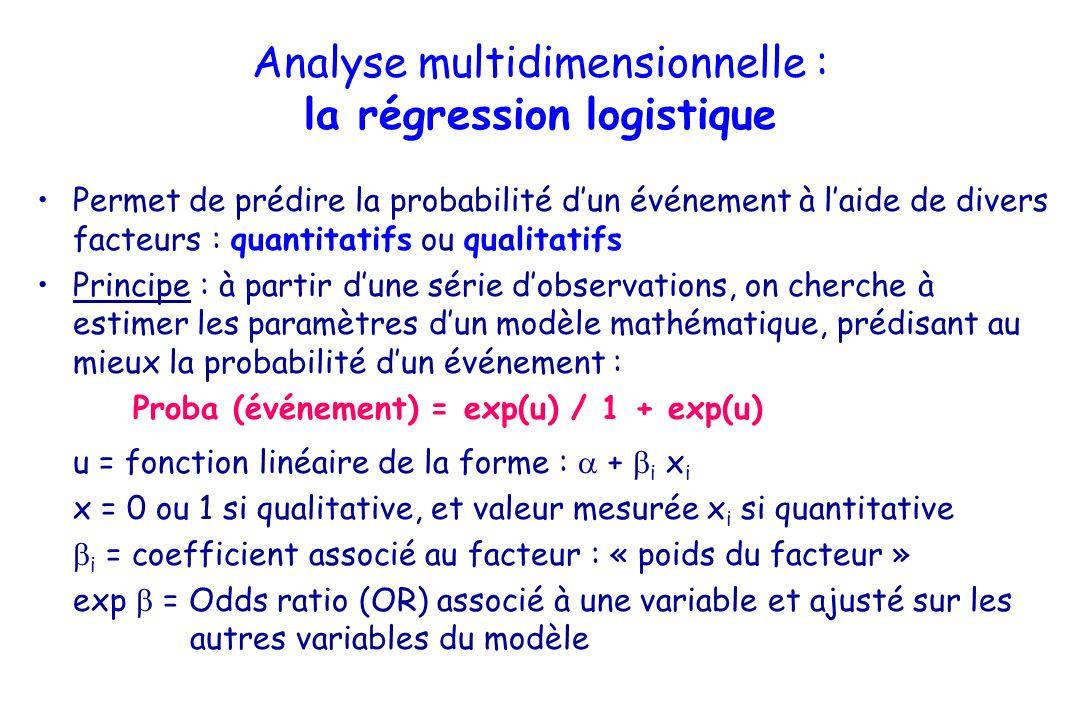 Analyse multidimensionnelle : la régression logistique