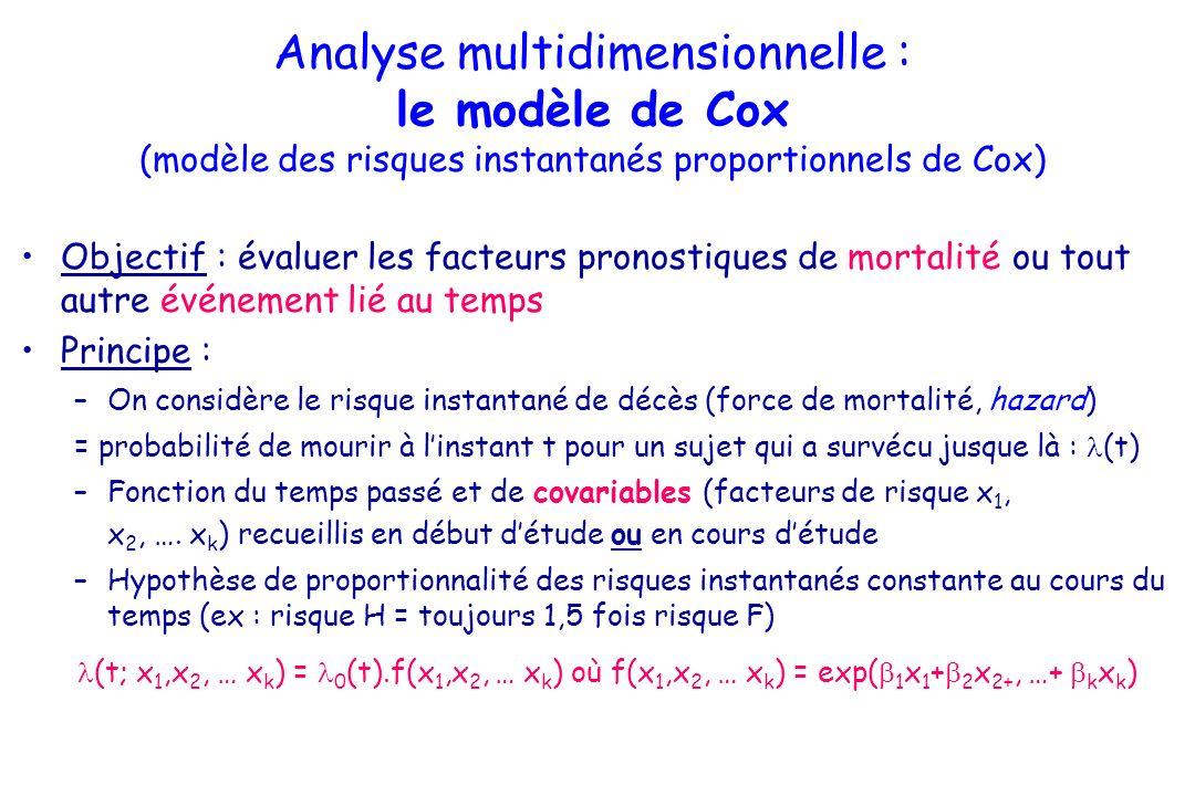 Analyse multidimensionnelle : le modèle de Cox (modèle des risques instantanés proportionnels de Cox)
