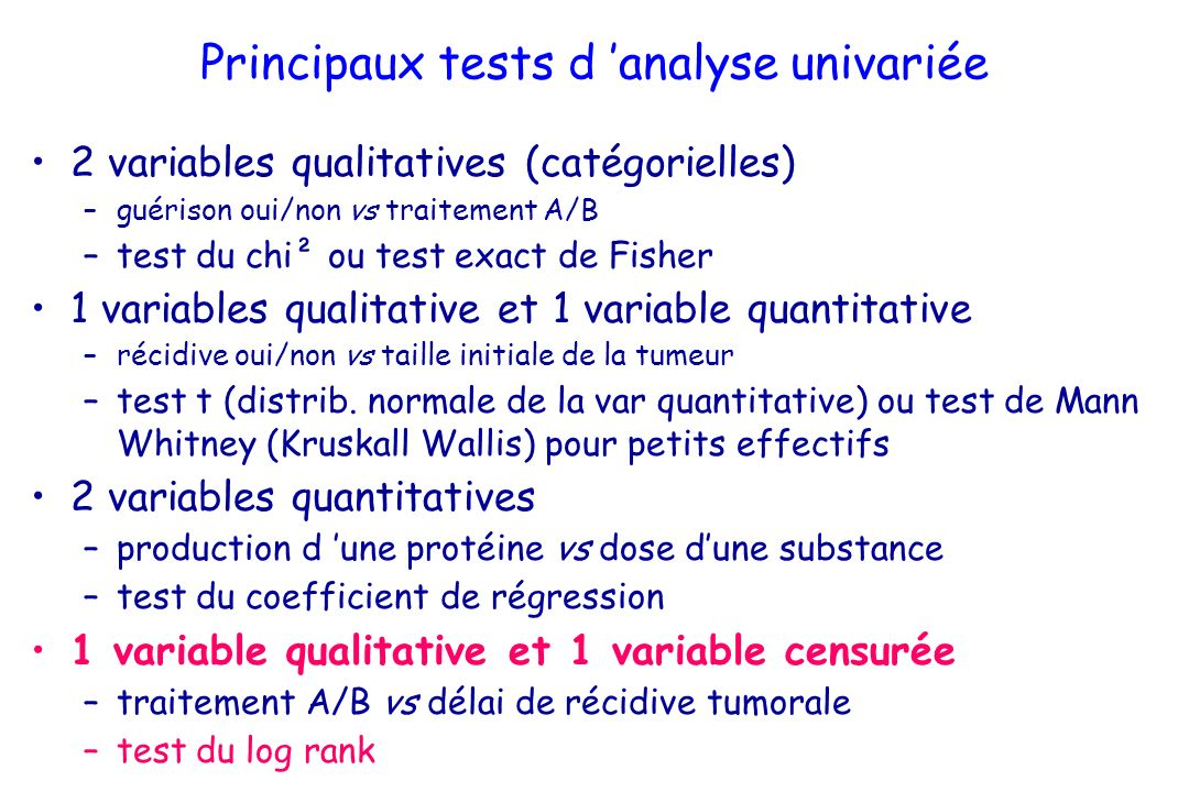 Principaux tests d 'analyse univariée