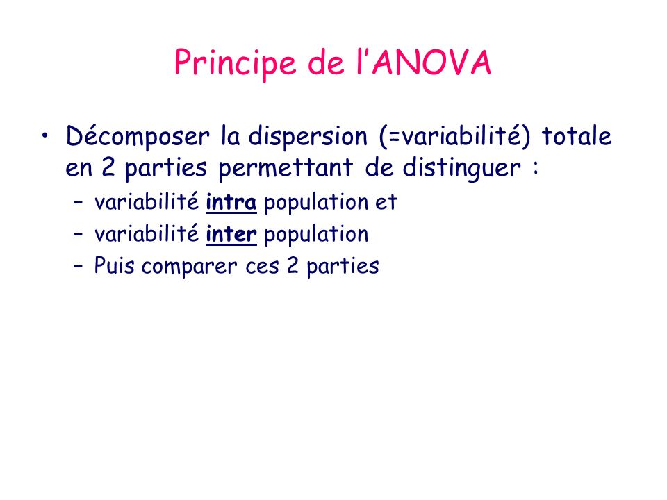 Principe de l'ANOVA Décomposer la dispersion (=variabilité) totale en 2 parties permettant de distinguer :