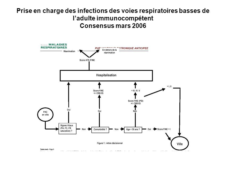 Prise en charge des infections des voies respiratoires basses de l'adulte immunocompétent Consensus mars 2006