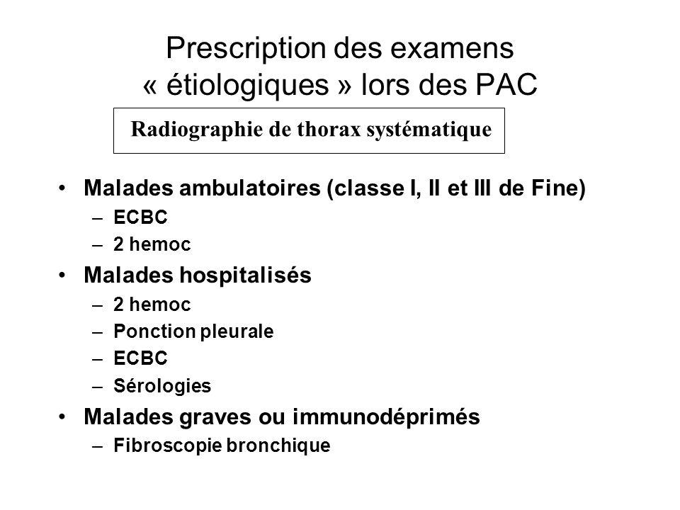 Prescription des examens « étiologiques » lors des PAC