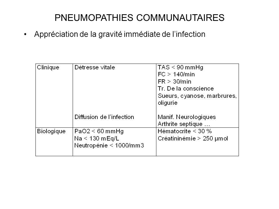 PNEUMOPATHIES COMMUNAUTAIRES