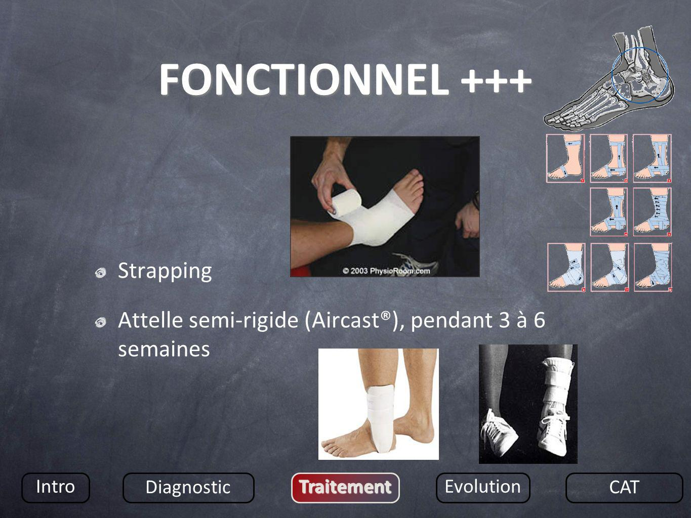 FONCTIONNEL +++ Strapping