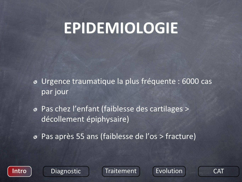 EPIDEMIOLOGIE Urgence traumatique la plus fréquente : 6000 cas par jour. Pas chez l'enfant (faiblesse des cartilages > décollement épiphysaire)