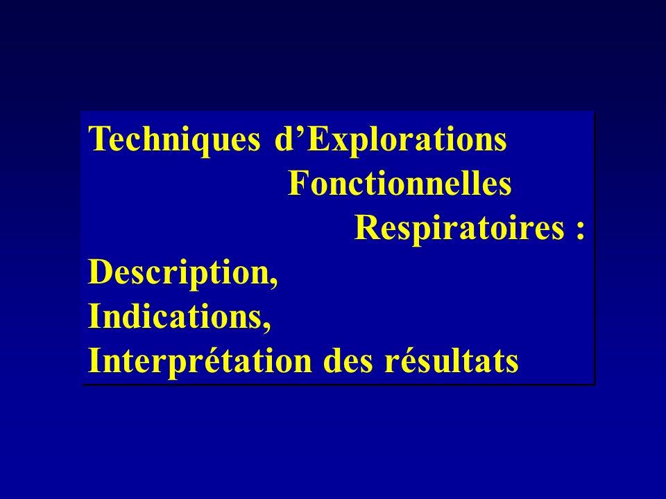 Techniques d'Explorations