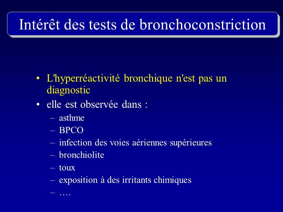 Intérêt des tests de bronchoconstriction